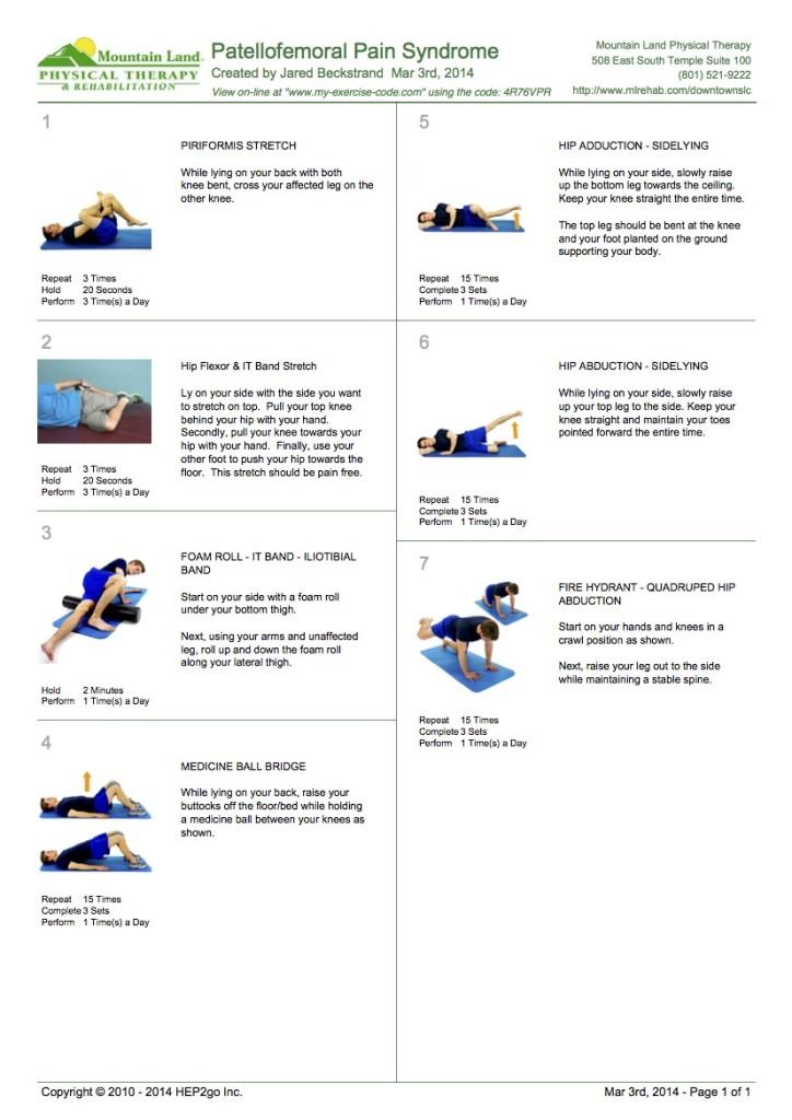 patellofemoral knee pain exercises