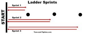 how to run ladder sprints tone tighten