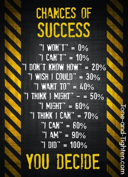 Fitness Motivation How To Succeed Tone And Tighten