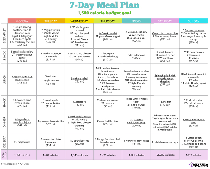 10 Free Healthy Menu Plans | Tone and Tighten