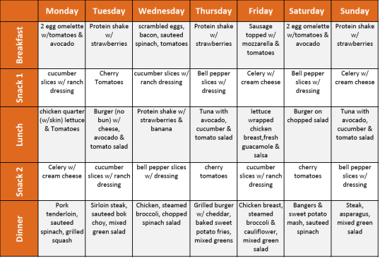 I Love How Simple This Meal Plan Is Its Easy To Follow And A Great Way Fill Your Body Up With The Fruits