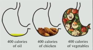 stomach-fullness