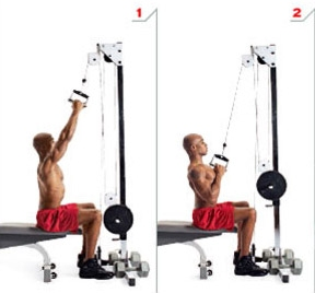close grip pulldowns