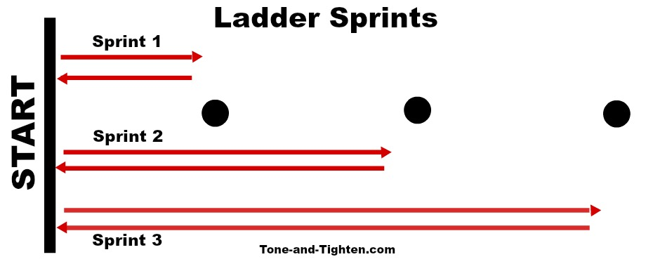 how to run ladder sprints tone tighten